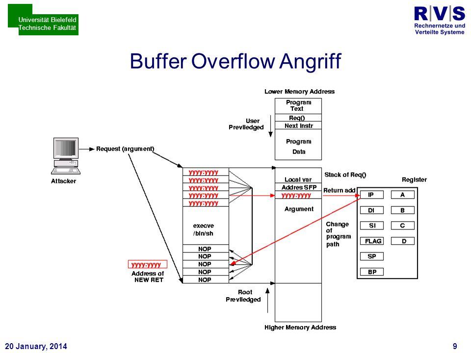 * 20 January, 20149 Universität Bielefeld Technische Fakultät Buffer Overflow Angriff