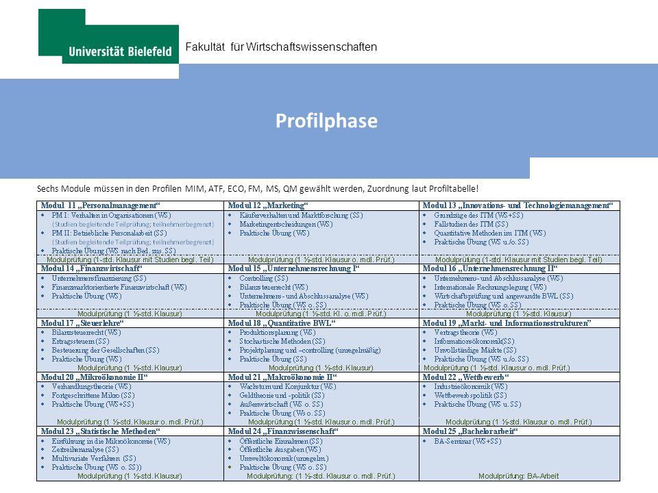 Fakultät für Wirtschaftswissenschaften Sechs Module müssen in den Profilen MIM, ATF, ECO, FM, MS, QM gewählt werden, Zuordnung laut Profiltabelle! Pro