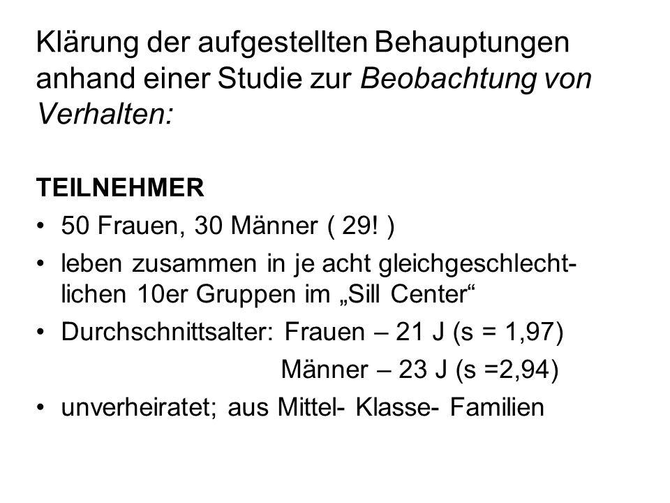 Klärung der aufgestellten Behauptungen anhand einer Studie zur Beobachtung von Verhalten: TEILNEHMER 50 Frauen, 30 Männer ( 29! ) leben zusammen in je