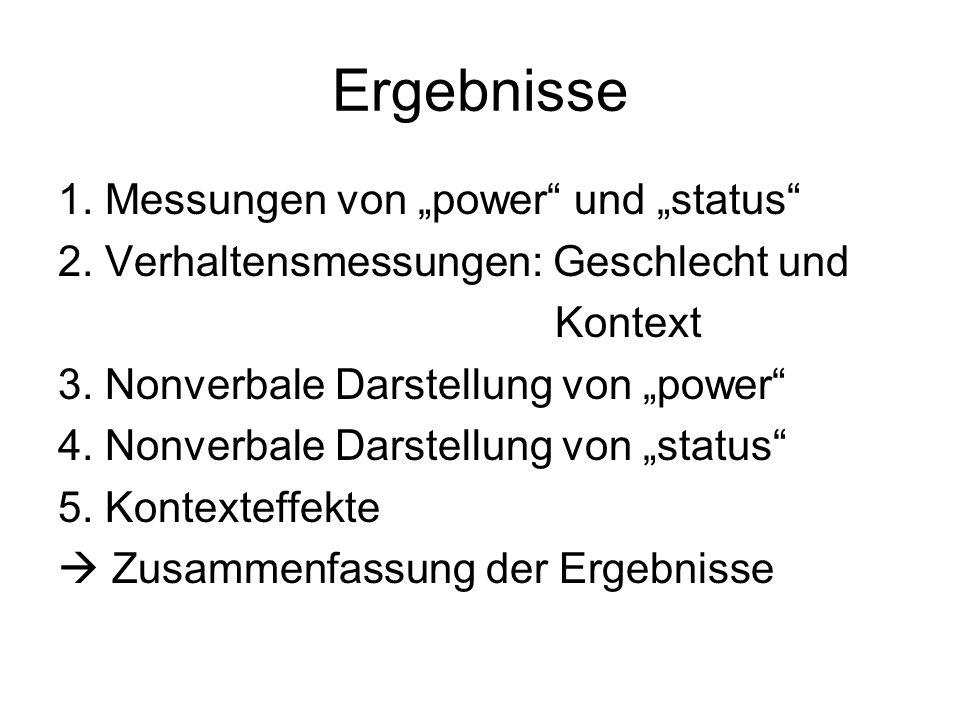 Ergebnisse 1. Messungen von power und status 2. Verhaltensmessungen: Geschlecht und Kontext 3. Nonverbale Darstellung von power 4. Nonverbale Darstell