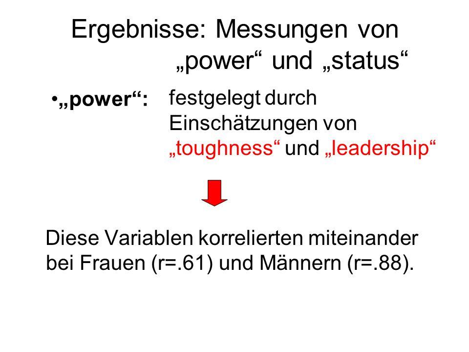 Ergebnisse: Messungen von power und status festgelegt durch Einschätzungen von toughness und leadership Diese Variablen korrelierten miteinander bei F