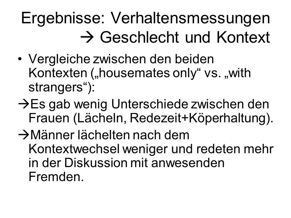 Ergebnisse: Verhaltensmessungen Geschlecht und Kontext Vergleiche zwischen den beiden Kontexten (housemates only vs. with strangers): Es gab wenig Unt