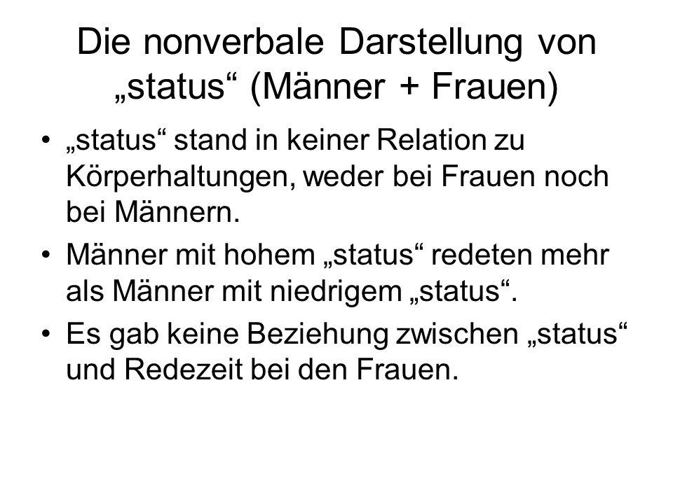 Die nonverbale Darstellung von status (Männer + Frauen) status stand in keiner Relation zu Körperhaltungen, weder bei Frauen noch bei Männern. Männer