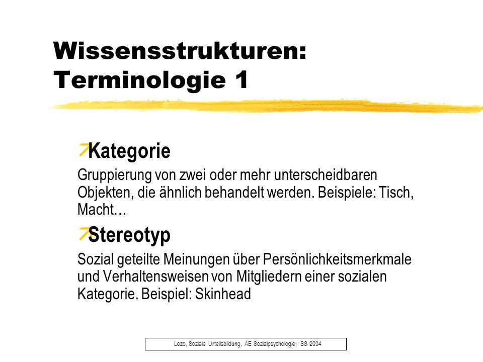 Wissensstrukturen: Terminologie 1 Lozo, Soziale Urteilsbildung, AE Sozialpsychologie, SS 2004 ä Kategorie Gruppierung von zwei oder mehr unterscheidba