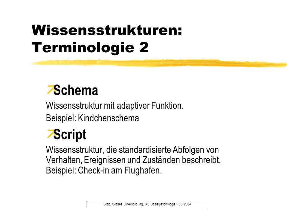 Wissensstrukturen: Terminologie 2 Lozo, Soziale Urteilsbildung, AE Sozialpsychologie, SS 2004 ä Schema Wissensstruktur mit adaptiver Funktion. Beispie