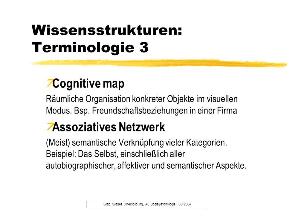 Wissensstrukturen: Terminologie 3 Lozo, Soziale Urteilsbildung, AE Sozialpsychologie, SS 2004 ä Cognitive map Räumliche Organisation konkreter Objekte