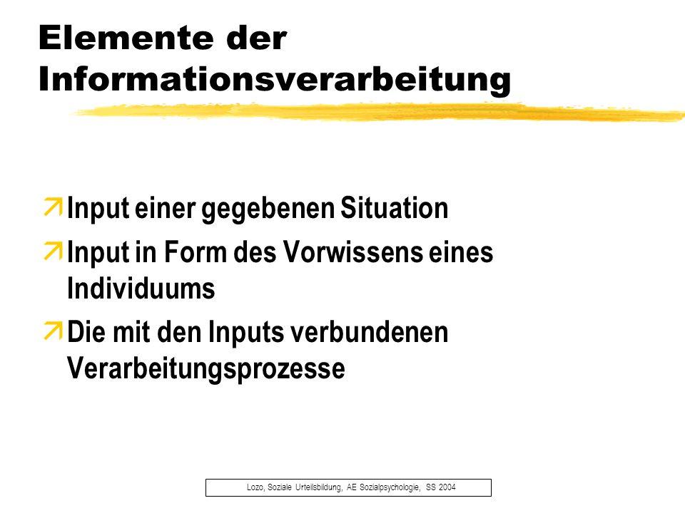 Die Grundannahmen der sozialen Kognition Lozo, Soziale Urteilsbildung, AE Sozialpsychologie, SS 2004 Das Zusammenspiel der Reizinfo und des Vorwissens ( Top-down- & Bottom-up-Verarbeitung ) Begrenzte Verarbeitungskapazität ( Computeranalogie ) Verarbeitungstiefe ( Verarbeitungskapazität und Motivation ) Automatisierte und kontrollierte Prozesse