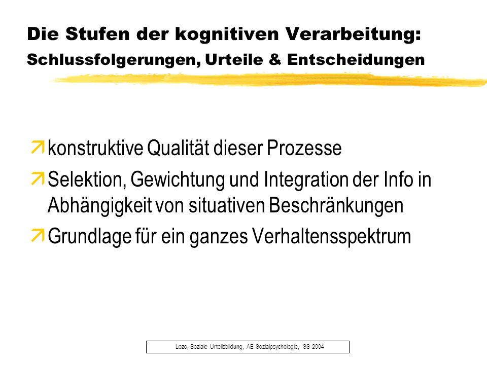 Die Stufen der kognitiven Verarbeitung: Schlussfolgerungen, Urteile & Entscheidungen Lozo, Soziale Urteilsbildung, AE Sozialpsychologie, SS 2004 äkons