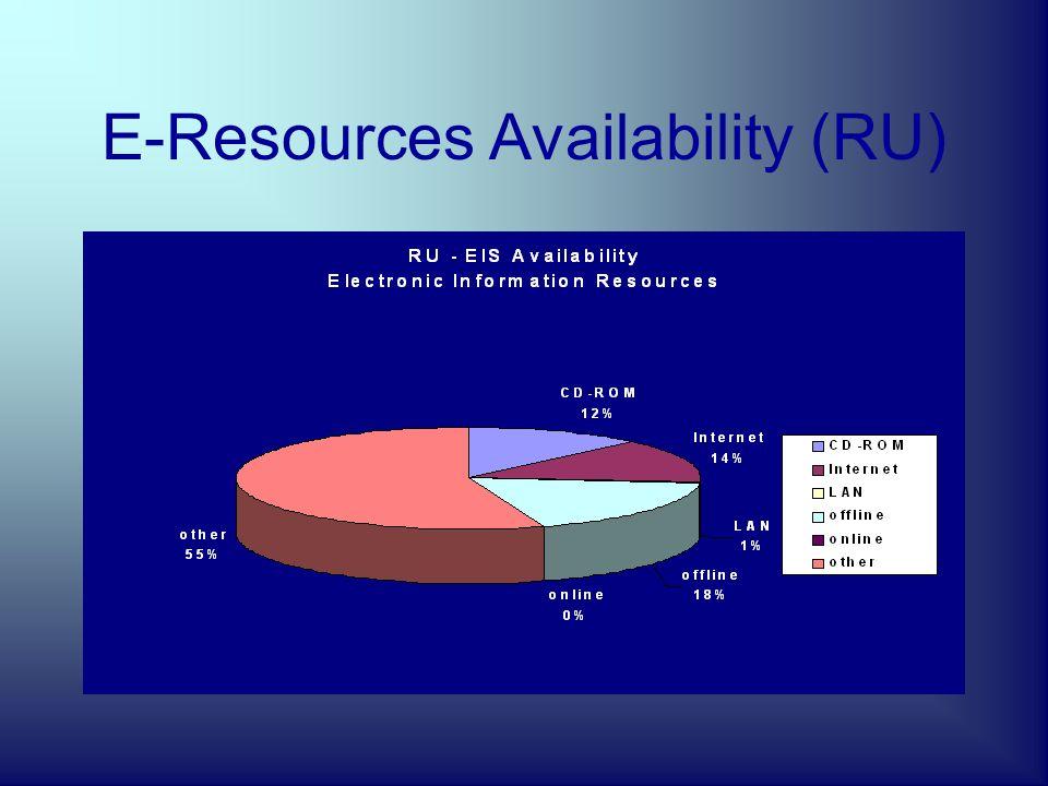 E-Services (RU)