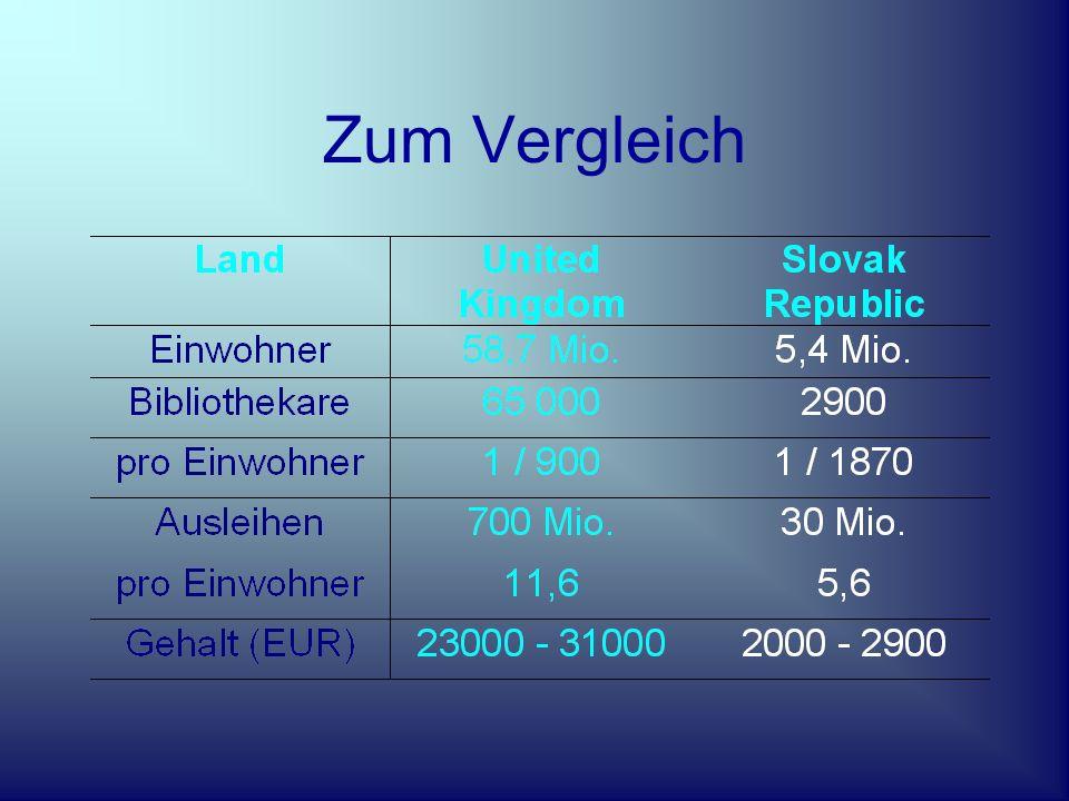 Europaeisches Potential 224000 Bibliothekspunkte 375000 Bibliothekare 48 000 000 Leser 29 % der Bevoelkerung