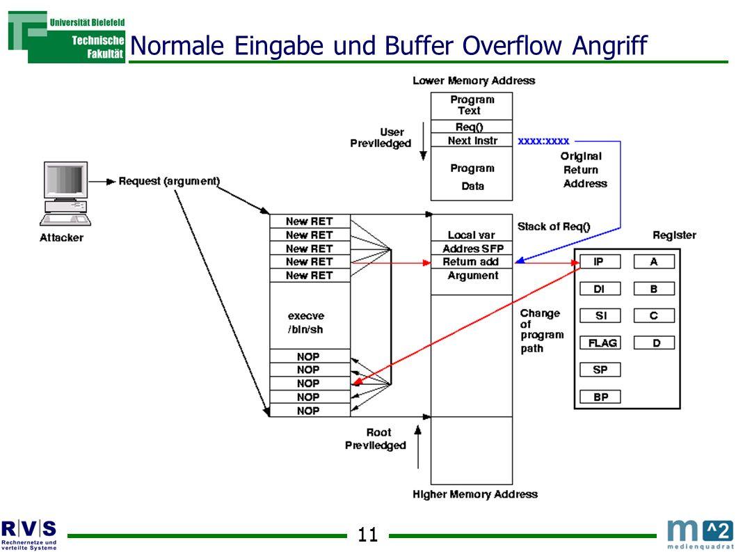 11 Normale Eingabe und Buffer Overflow Angriff