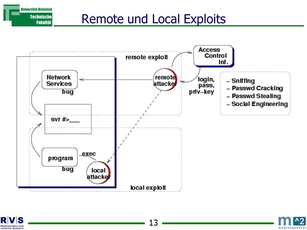13 Remote und Local Exploits