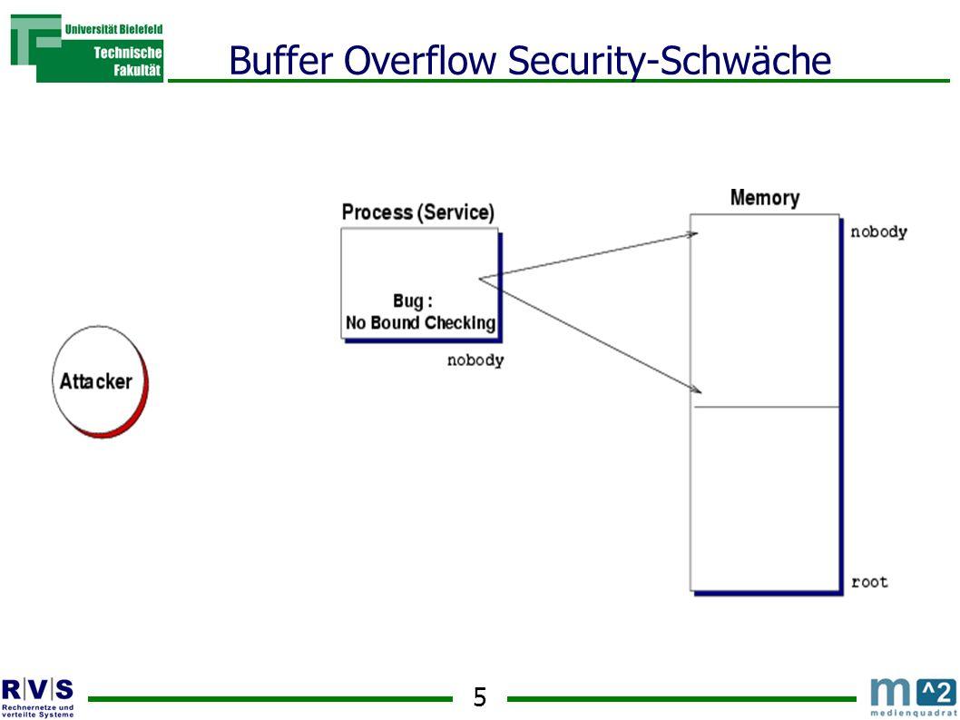 6 Buffer Overflow Schwäche statisch gezeigt