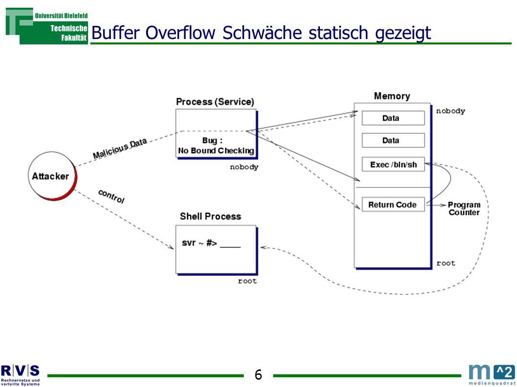 7 Buffer Overflow Schwäche: der normale Fall