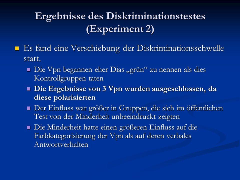 Ergebnisse des Diskriminationstestes (Experiment 2) Es fand eine Verschiebung der Diskriminationsschwelle statt. Es fand eine Verschiebung der Diskrim