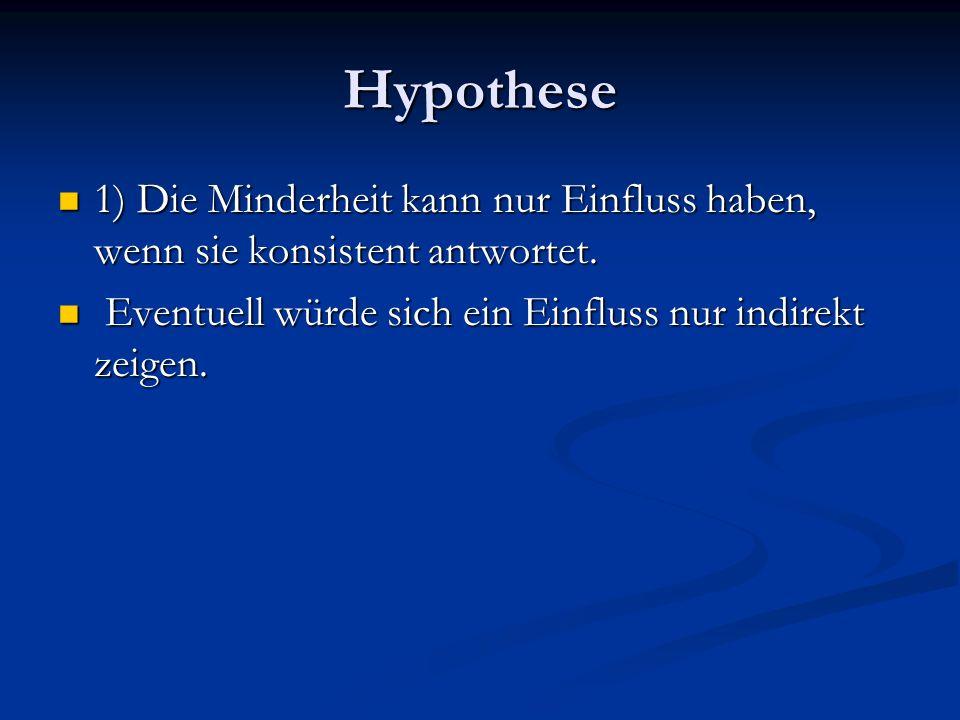 Hypothese 1) Die Minderheit kann nur Einfluss haben, wenn sie konsistent antwortet. 1) Die Minderheit kann nur Einfluss haben, wenn sie konsistent ant