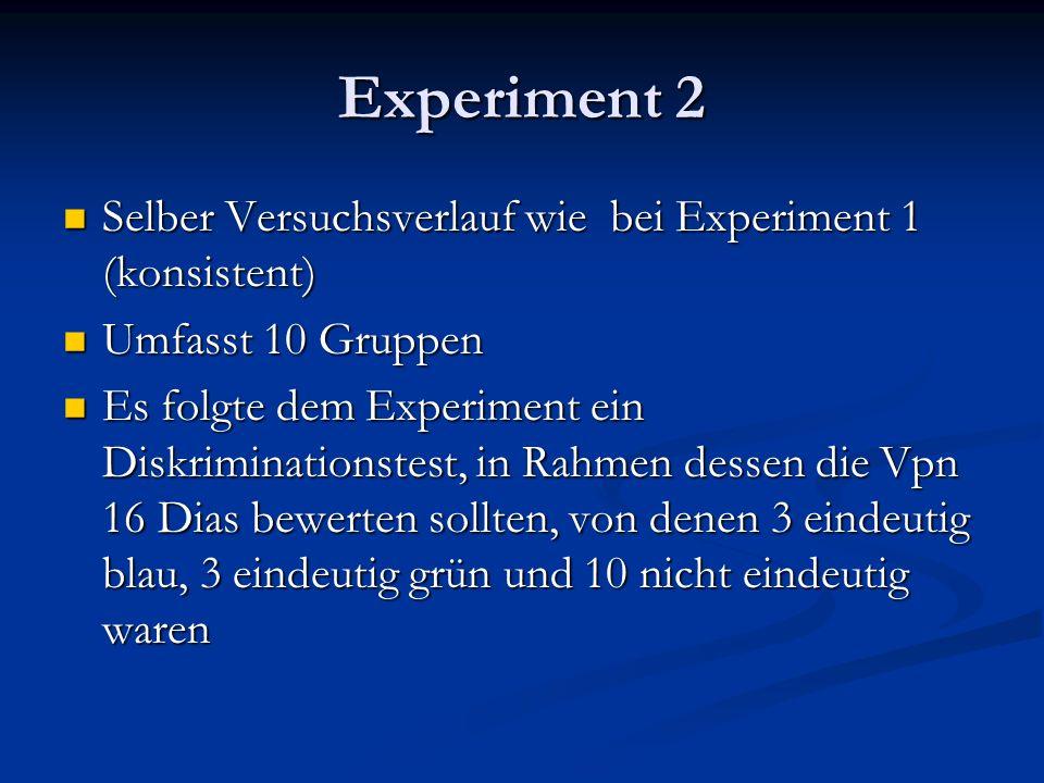 Experiment 2 Selber Versuchsverlauf wie bei Experiment 1 (konsistent) Selber Versuchsverlauf wie bei Experiment 1 (konsistent) Umfasst 10 Gruppen Umfa