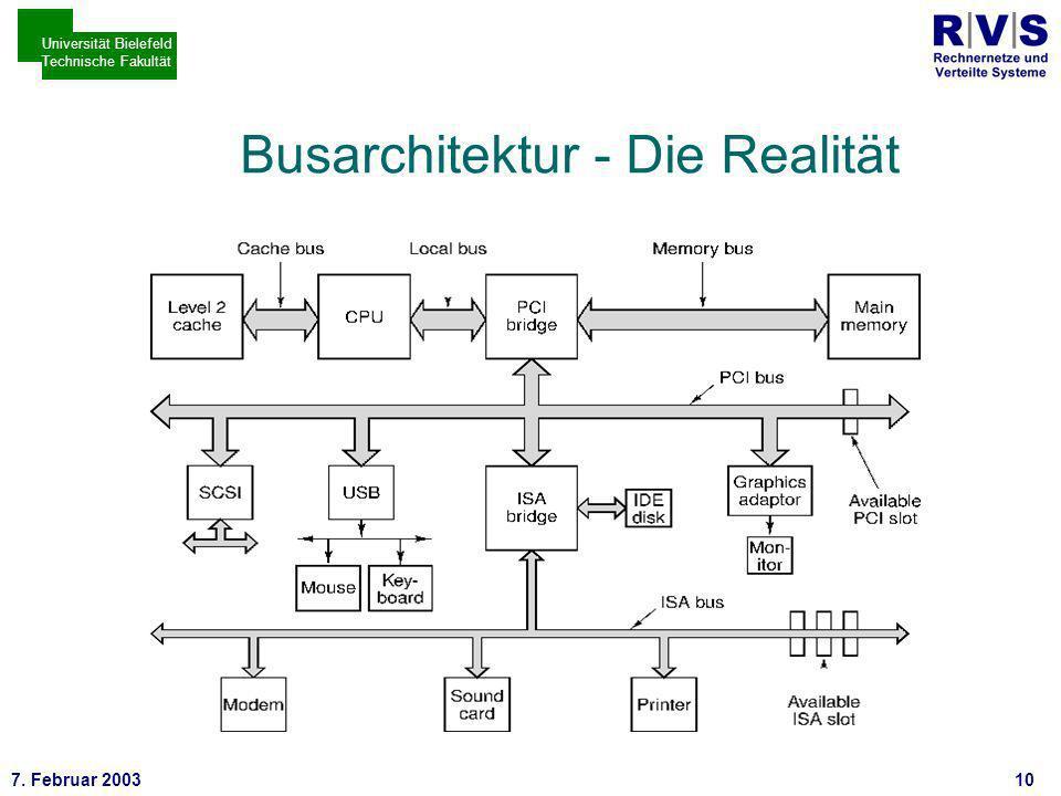 * 7. Februar 200310 Universität Bielefeld Technische Fakultät Busarchitektur - Die Realität