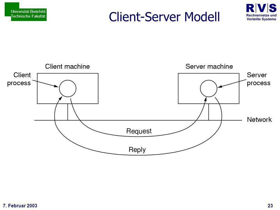 * 7. Februar 200323 Universität Bielefeld Technische Fakultät Client-Server Modell