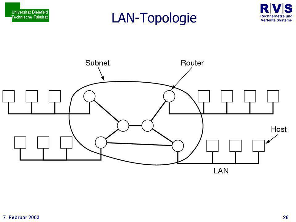 * 7. Februar 200326 Universität Bielefeld Technische Fakultät LAN-Topologie