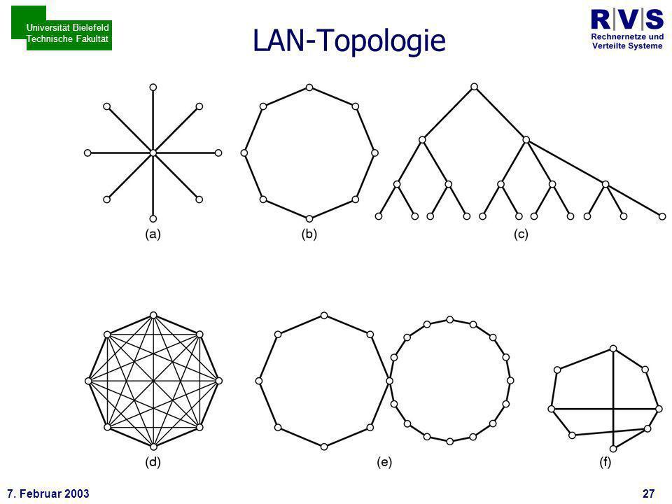 * 7. Februar 200327 Universität Bielefeld Technische Fakultät LAN-Topologie
