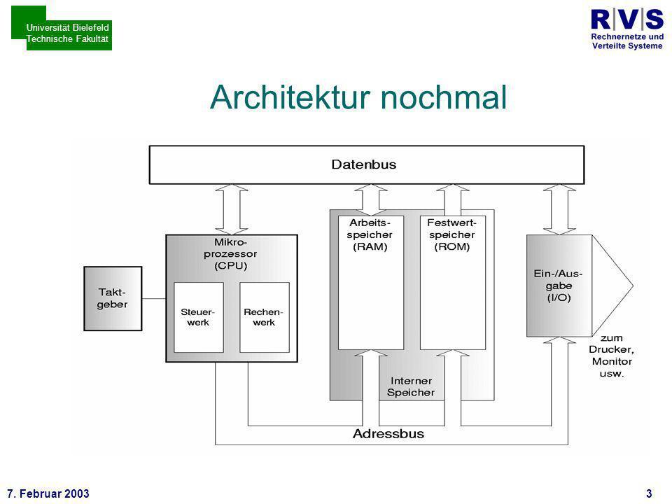 * 7. Februar 20034 Universität Bielefeld Technische Fakultät CPU