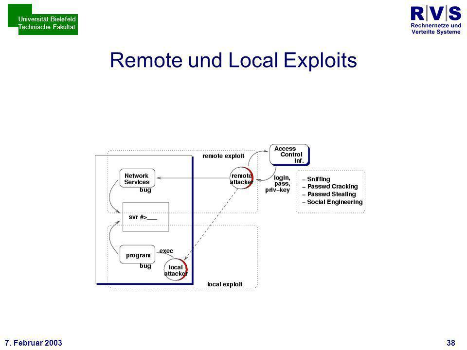 * 7. Februar 200338 Universität Bielefeld Technische Fakultät Remote und Local Exploits