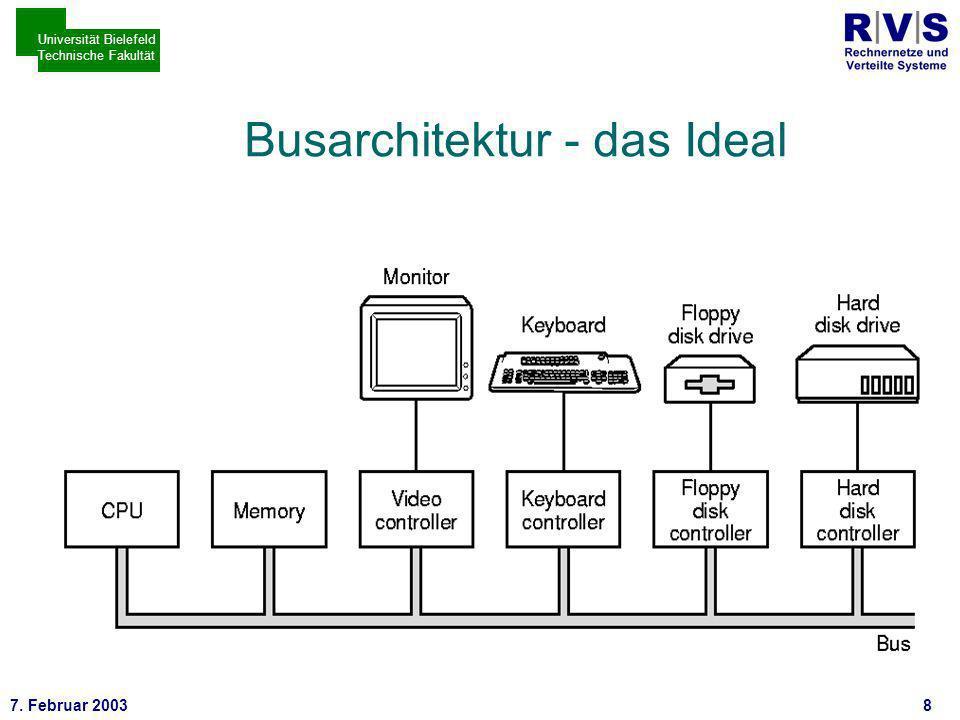 * 7. Februar 20038 Universität Bielefeld Technische Fakultät Busarchitektur - das Ideal