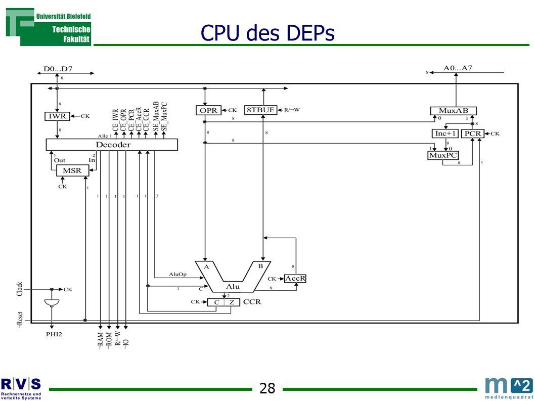 28 CPU des DEPs