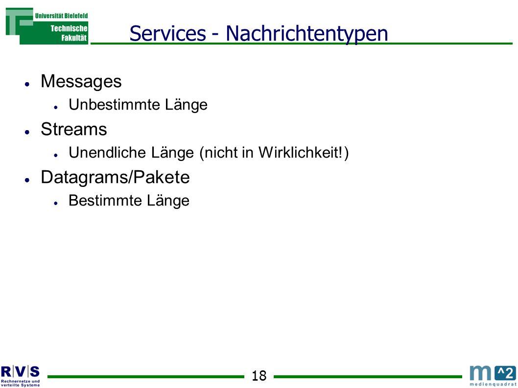 18 Services - Nachrichtentypen Messages Unbestimmte Länge Streams Unendliche Länge (nicht in Wirklichkeit!) Datagrams/Pakete Bestimmte Länge