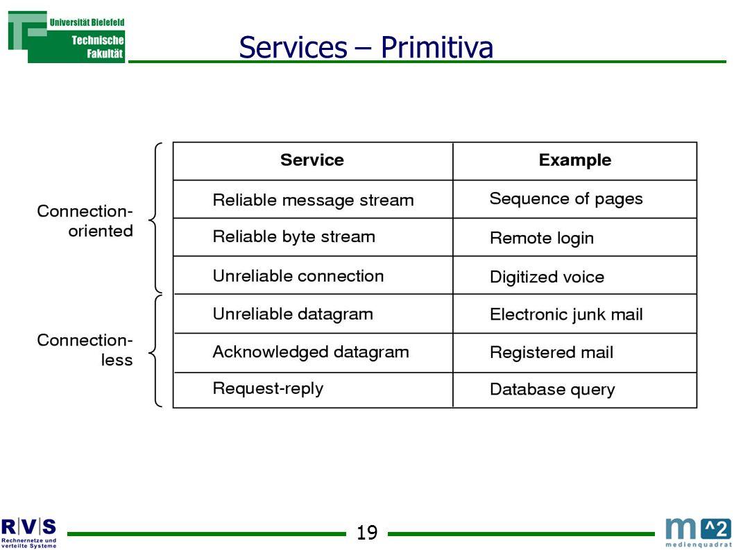 19 Services – Primitiva