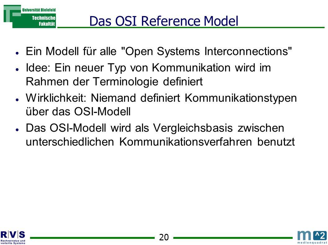 20 Das OSI Reference Model Ein Modell für alle