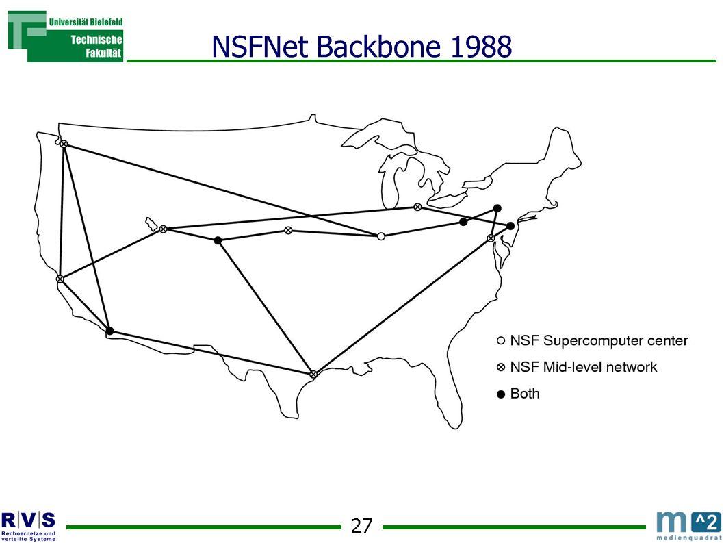27 NSFNet Backbone 1988