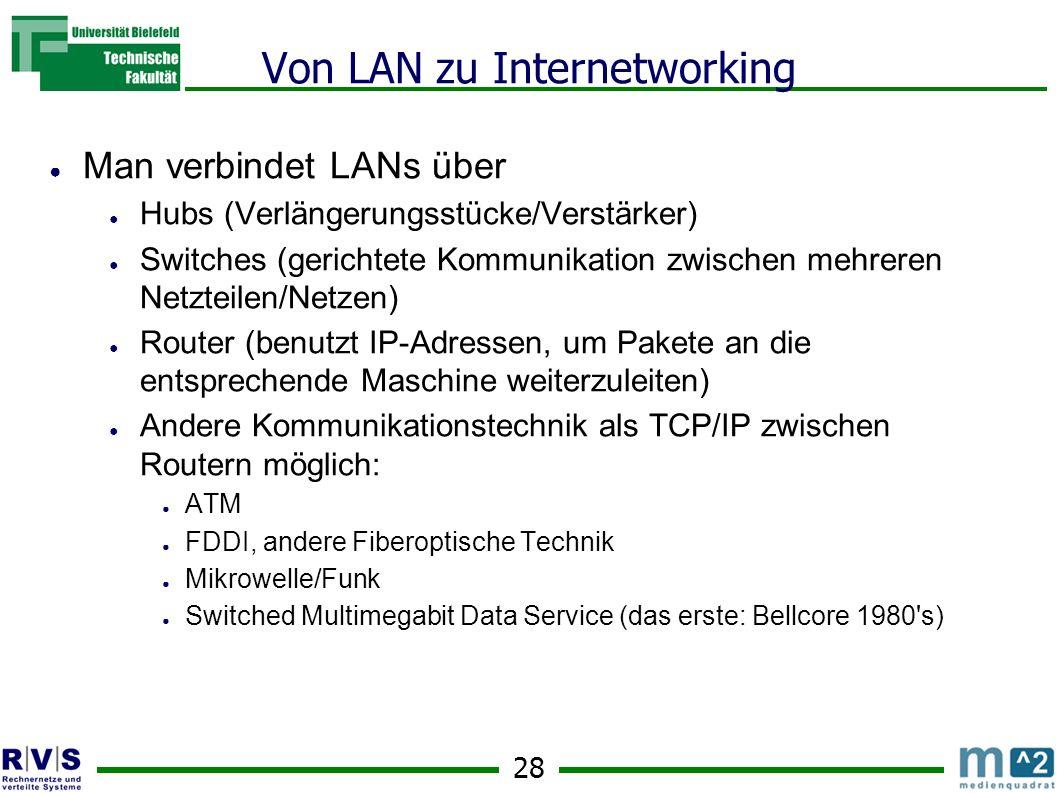 28 Von LAN zu Internetworking Man verbindet LANs über Hubs (Verlängerungsstücke/Verstärker) Switches (gerichtete Kommunikation zwischen mehreren Netzt