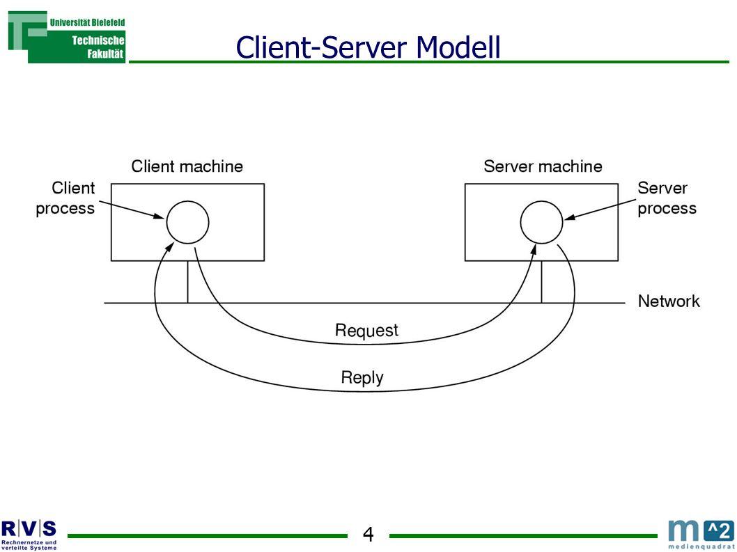 5 Benutzt Kommunikations-Medium, also ein Netz Das Netz ist ein Local Area Net (LAN) Meistens Ethernet (verkabelt) Immer öfter Wireless (FunkLAN) nach IEEE 802.11