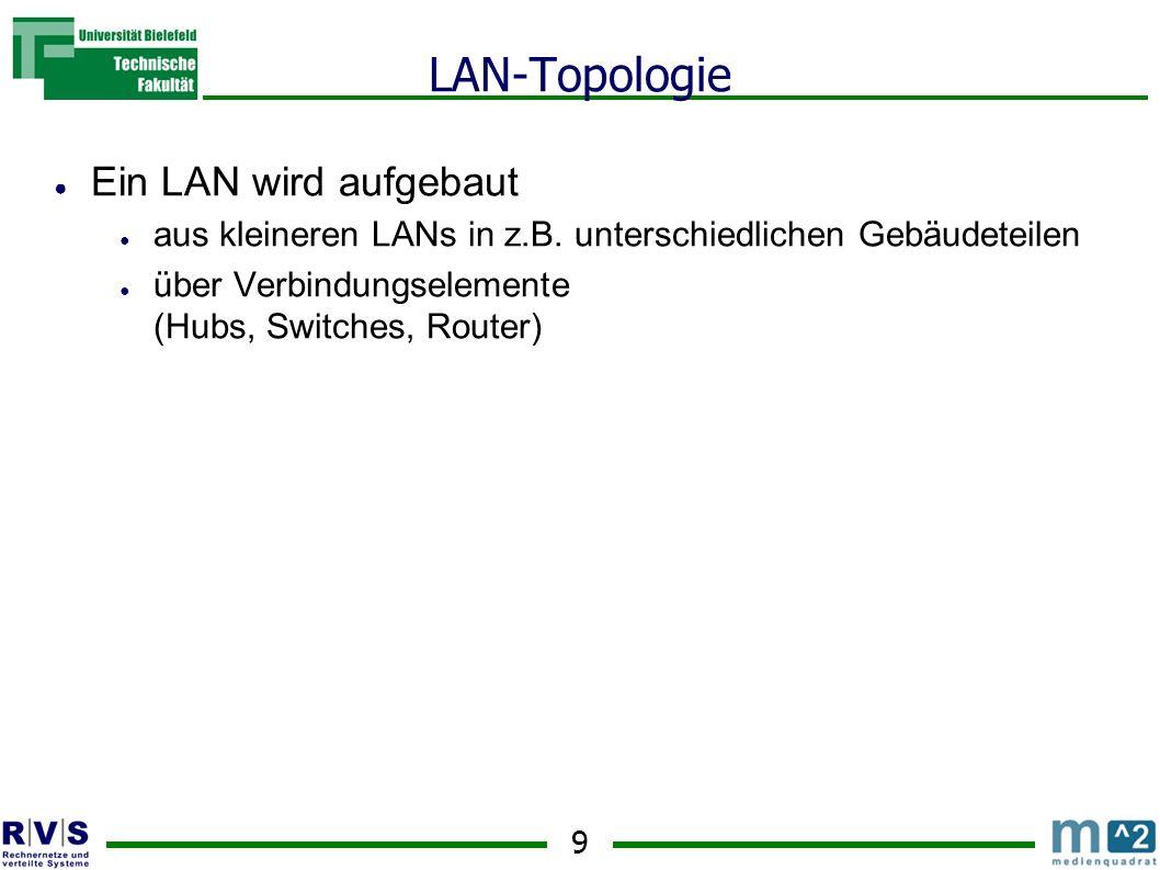 10 LAN-Topologie