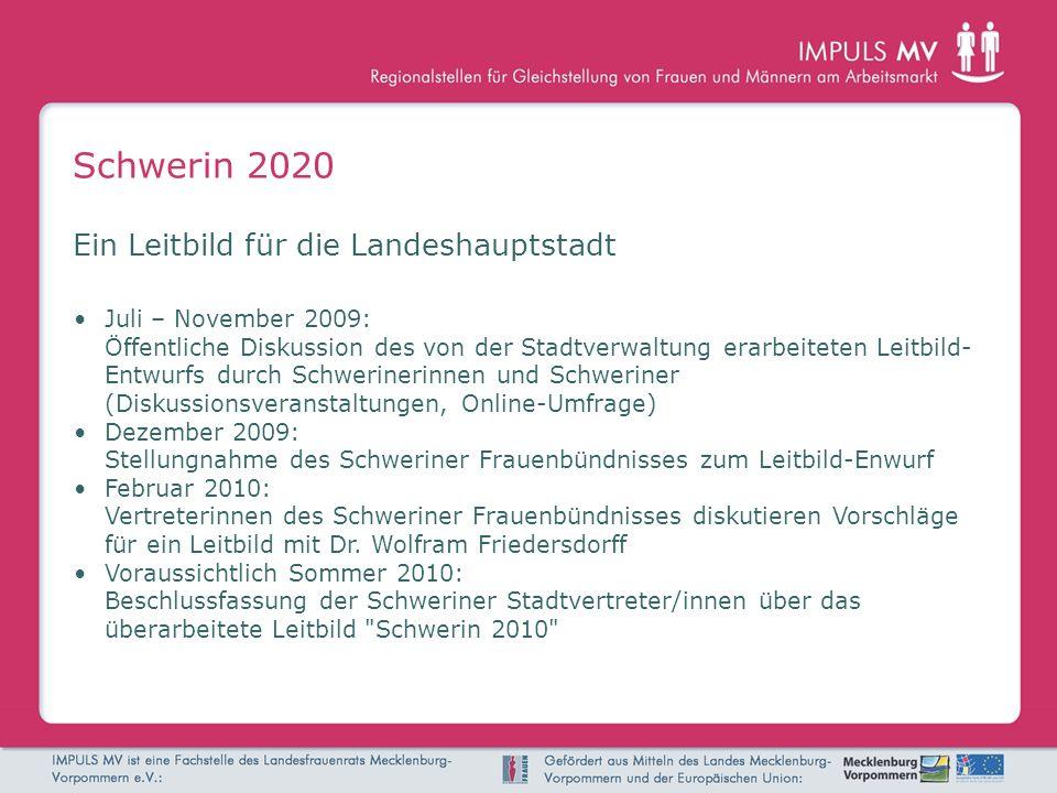 Schwerin 2020 – ein Lebensort für Frauen.
