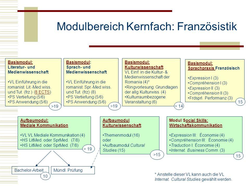 Modulbereich Kernfach: Französistik Basismodul: Basismodul: Literatur- und Medienwissenschaft VL Einführung in die romanist. Lit.-Med.wiss. und Tut. (