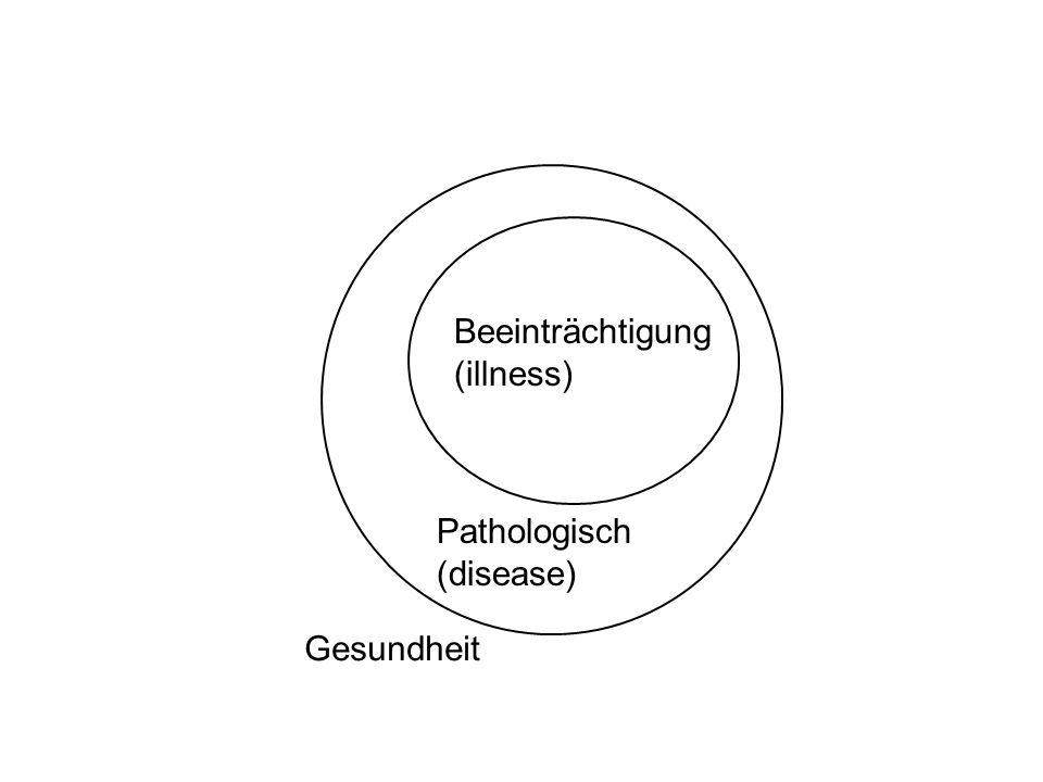 Beeinträchtigung (illness) Pathologisch (disease) Gesundheit