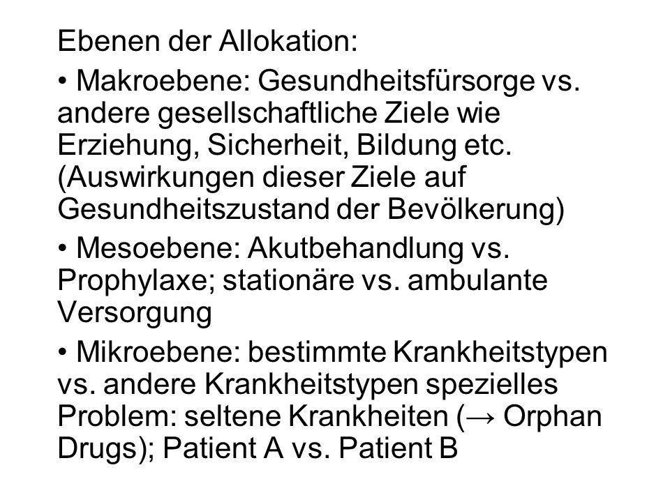 Resümee: jeder hat Anspruch wenigstens auf minimale Gesundheitsfürsorge Rationierungen sind notwendig und sollten offen diskutiert werden das Hirntodkriterium ist überzeugend, für die Entnahmepraxis aber nicht endgültig entscheidend das Angebot an Organen könnte auf verschiedene Weisen vergrößert werden