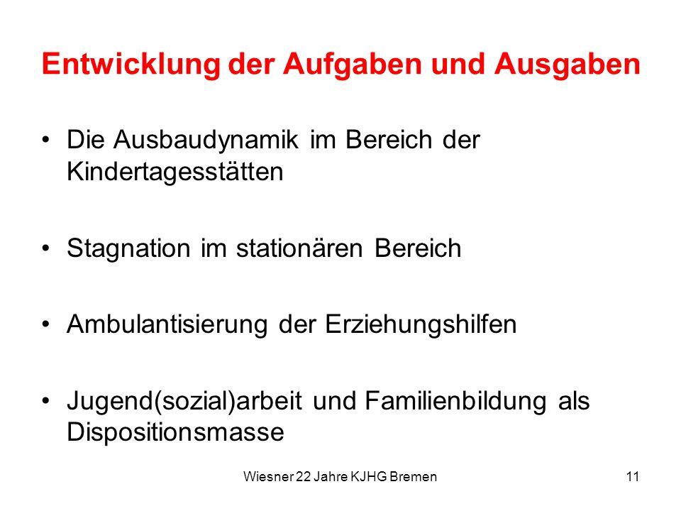 Wiesner 22 Jahre KJHG Bremen11 Entwicklung der Aufgaben und Ausgaben Die Ausbaudynamik im Bereich der Kindertagesstätten Stagnation im stationären Ber