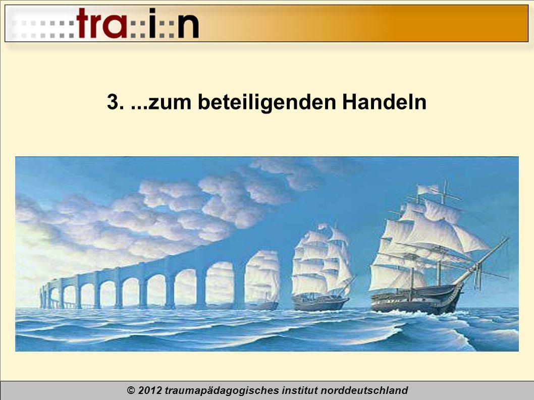 © 2012 traumapädagogisches institut norddeutschland 3....zum beteiligenden Handeln