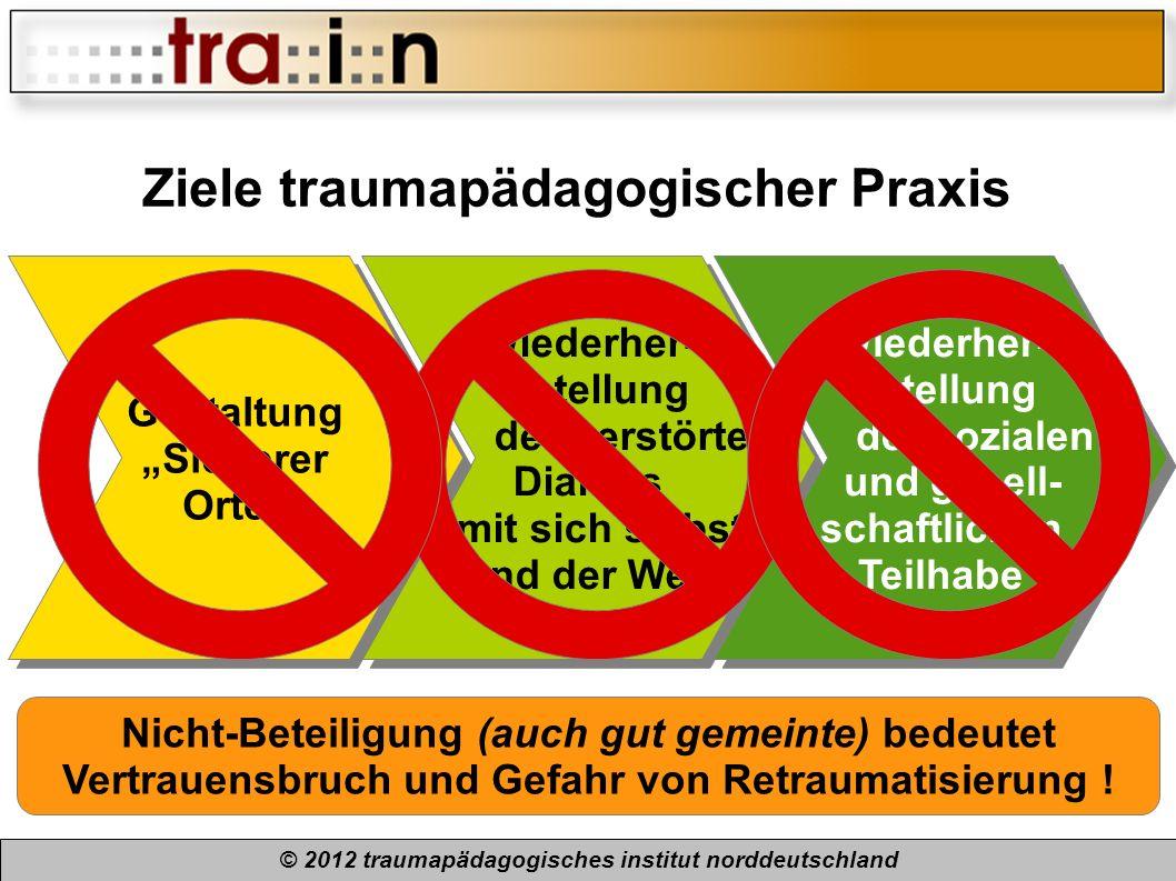 © 2012 traumapädagogisches institut norddeutschland Ziele traumapädagogischer Praxis Wiederher- stellung des zerstörten Dialogs mit sich selbst und de