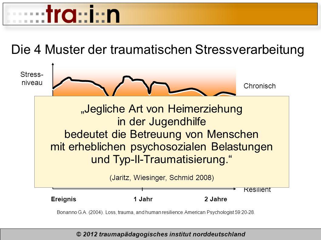 © 2012 traumapädagogisches institut norddeutschland Bonanno G.A. (2004). Loss, trauma, and human resilience. American Psychologist 59:20-28. Die 4 Mus