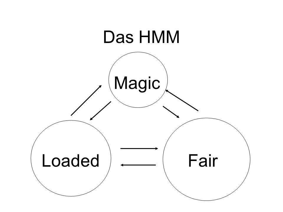 Die CreateCasino() Methode In 5 Schritten zum HMM Model 1.Würfelalphabet 2.Verteilung (fair, unfair) 3.HMM: Zustände und Übergänge 4.Ausgabewahrscheinlichkeiten hinzufügen 5.Übergangswahrscheinlichkeiten hinzufügen