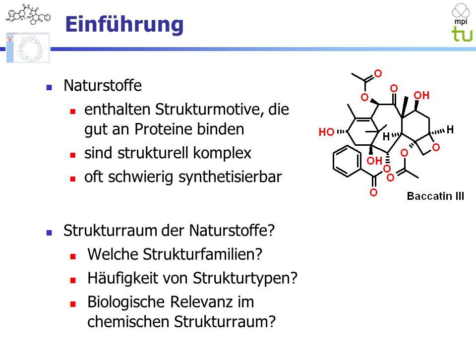 Klassifikation der Naturstoffe Struktur-basiert Chemisch sinnvoll Protokoll Extraktion der Gerüststrukturen Weist jedem Gerüst genau EIN Eltergerüst zu Ordnung nach Substrukturbeziehung M.