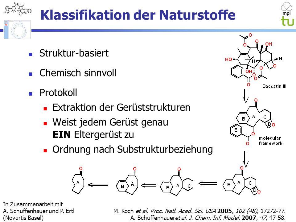 Baum der Gerüstrukturen von Naturstoffen