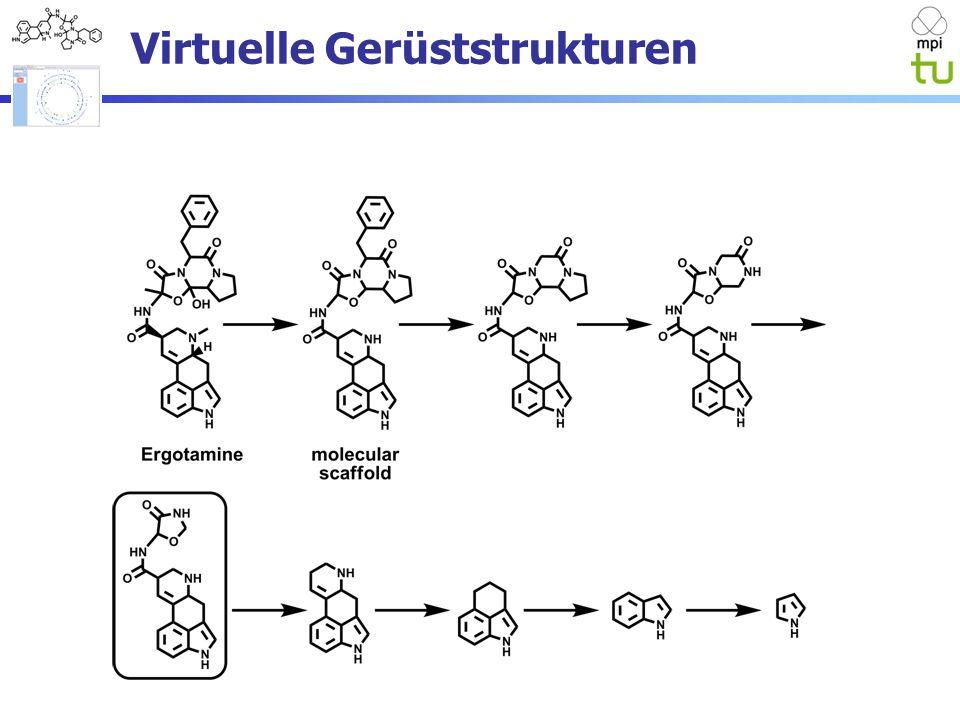 Neue Zielproteine für Naturstoffe Naturstoffe (NP) +A priori biologisch relevant +Generierten ca.