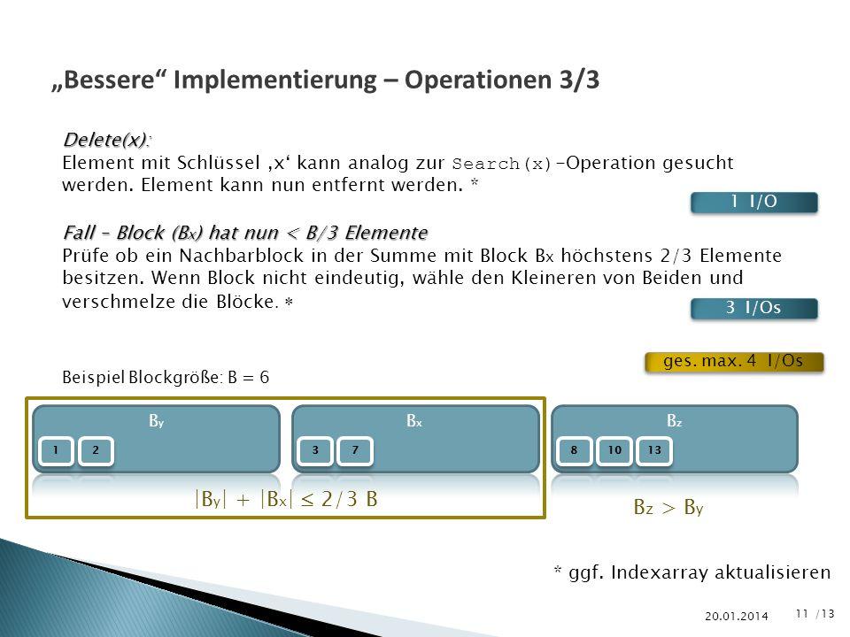 /13 20.01.2014 Bessere Implementierung – Operationen 3/3 Delete(x): Element mit Schlüssel x kann analog zur Search(x) -Operation gesucht werden. Eleme