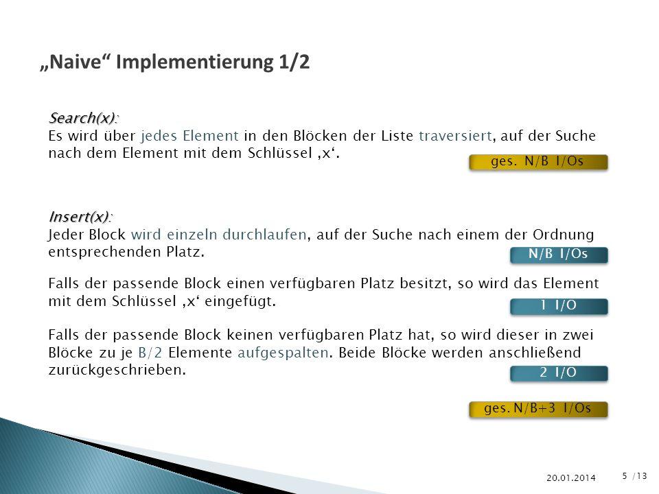 /13 20.01.2014 Naive Implementierung 2/2 Delete(x): Es wird über jedes Element in den Blöcken der Liste traversiert, auf der Suche nach dem Element mit dem Schlüssel x ( Search(x) ).